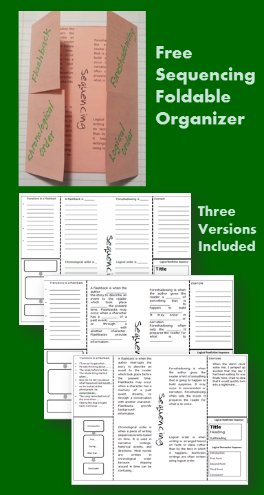 This free foldable graphic organizer goes the definitions of four different types of sequencing.