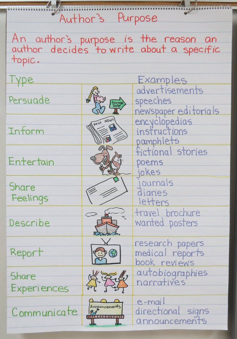 Author's Purpose Free Lesson Plan including Foldable Organizers