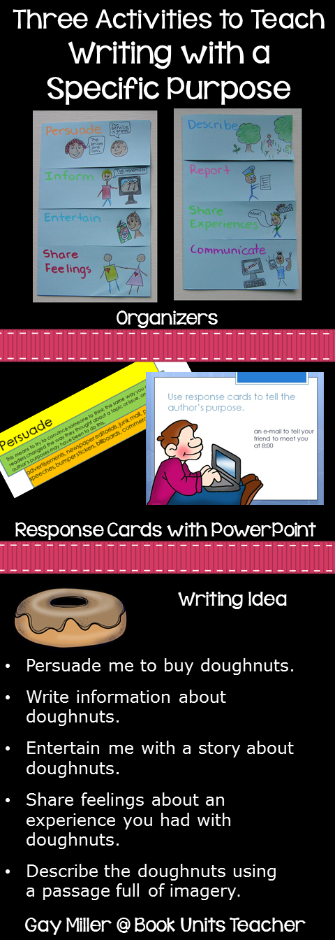 Three Activities to Teach Writing with a Specific Purpose including free printables and PowerPoint activites