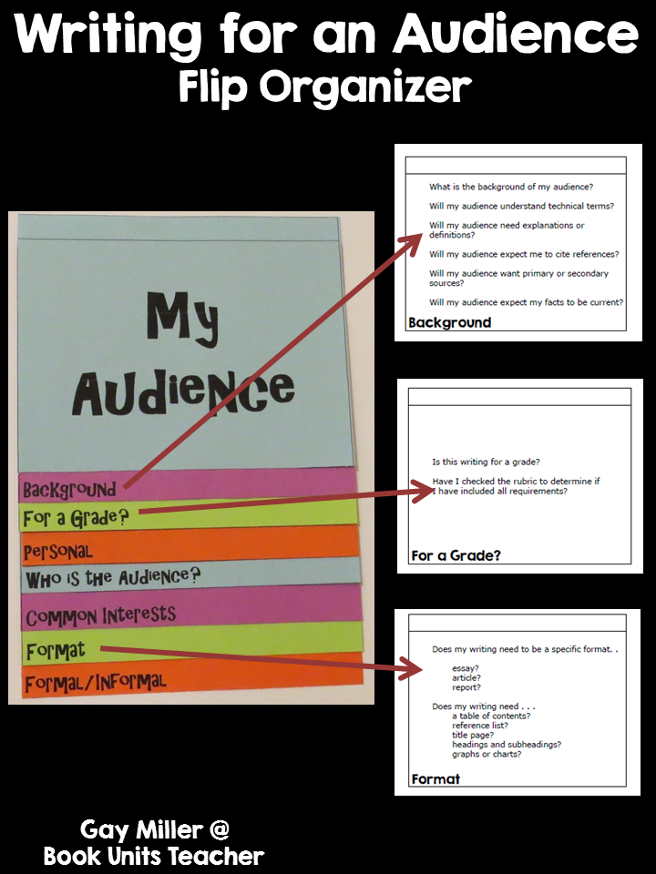 Writing for an Audience Flip Organizer