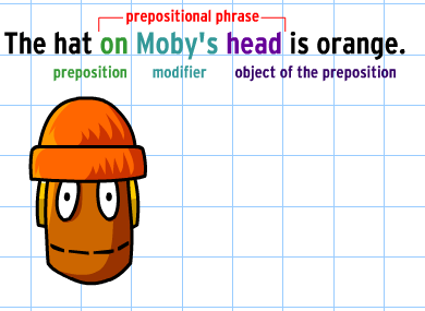 Prepositions on BrainPop