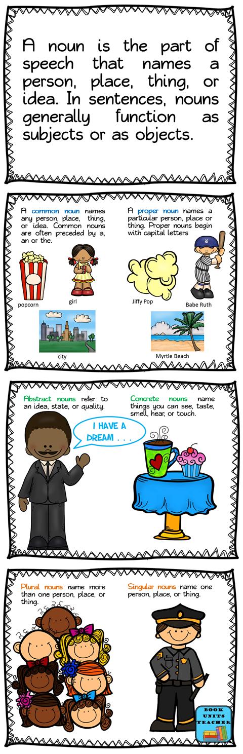 Free Printable Noun Posters