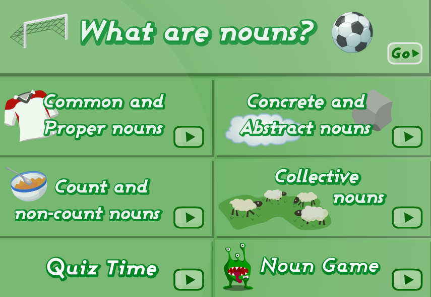 Online Activities - What are Nouns?