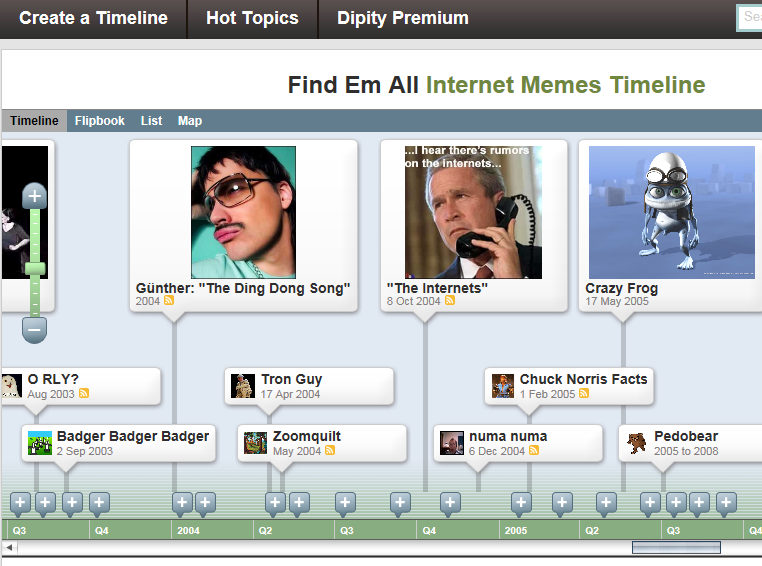 Dipity is a great – and free- digital timeline website that allows users to incorporate text, images, audio and video, links, social media, location etc.
