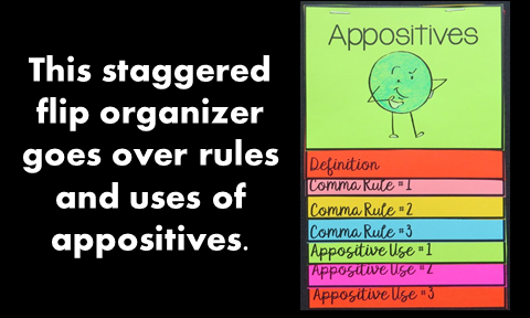 Appositives Staggered Flip Organizer -  This blog post also includes a free printable organizer to help teach students appositive rules.