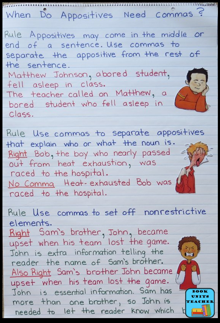 Appositives Anchor Chart - This blog post also includes a free printable organizer to help teach students appositive rules.
