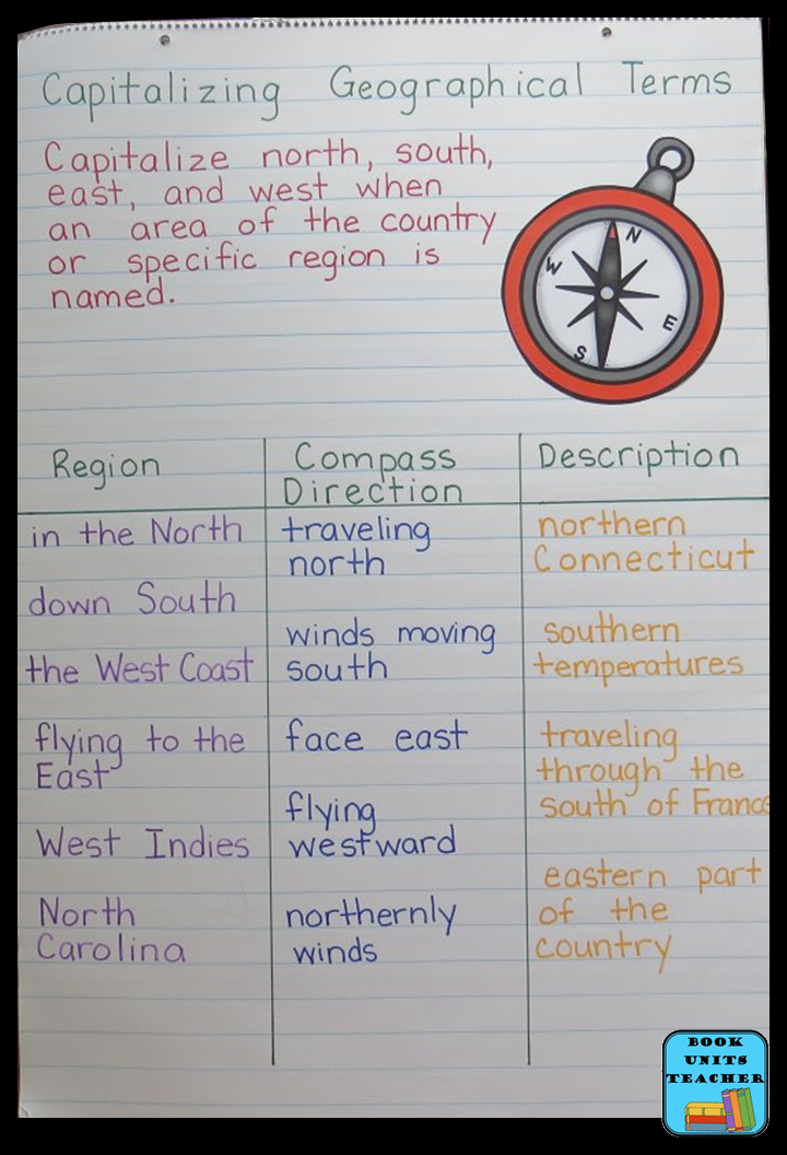 Capitalizing Geographical Regions Anchor Chart - This blog post also includes a free sorting activity to help teach students when to capitalize geographical regions.