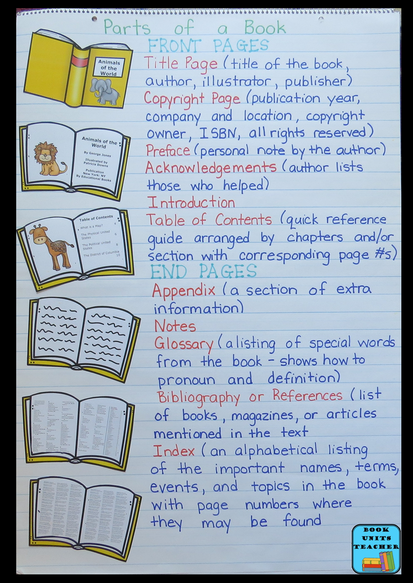 Parts of a Book Anchor Chart – This blog post also includes a free foldable organizer on parts of a book.