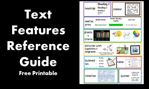 Text Features Mini Anchor Chart – This blog post includes anchor charts for text features and parts of a book. It includes two free resources: a foldable organizer on parts of a book and a student reference guide for text features.