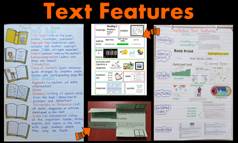 This blog post includes anchor charts for text features and parts of a book. It includes two free resources: a foldable organizer on parts of a book and a student reference guide for text features.