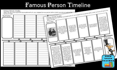 Famous People Interview - An Exceptional Learning Activity for Students