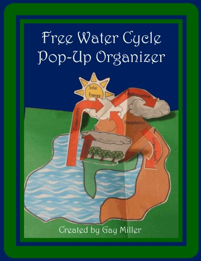 Free Water Cycle Pop-Up Organzier