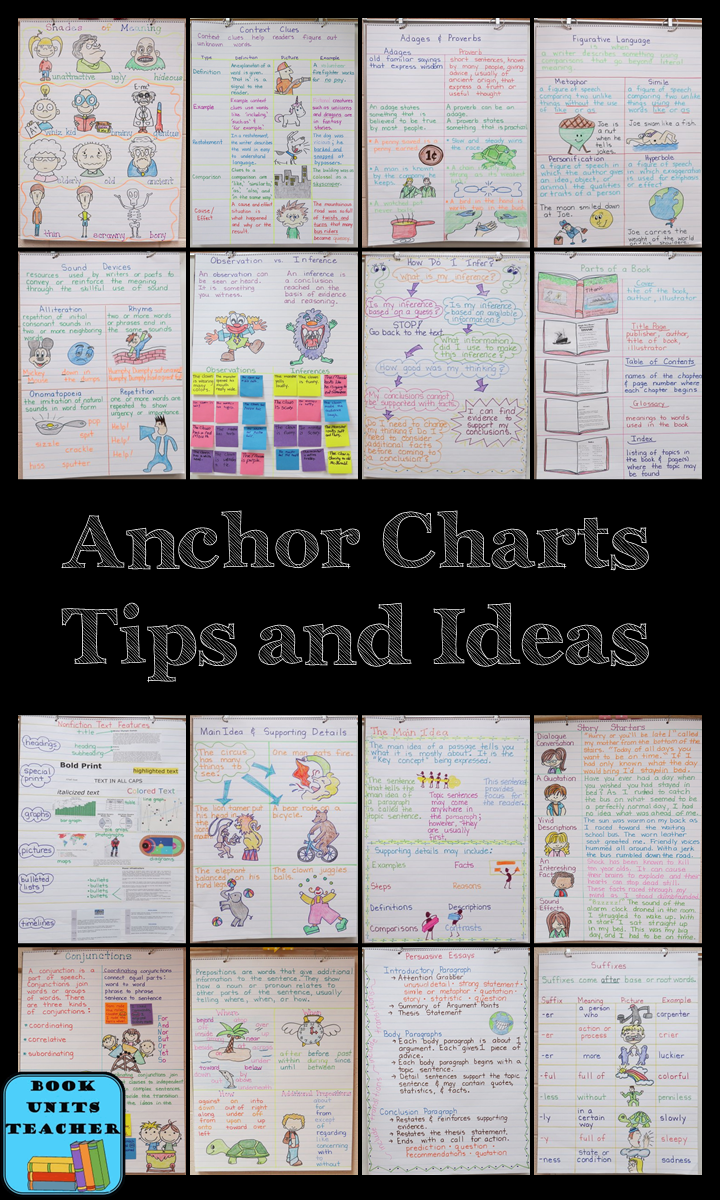 Are you looking for some ideas for creating anchor charts? Learn some tips that will make creating anchor charts a little easier.