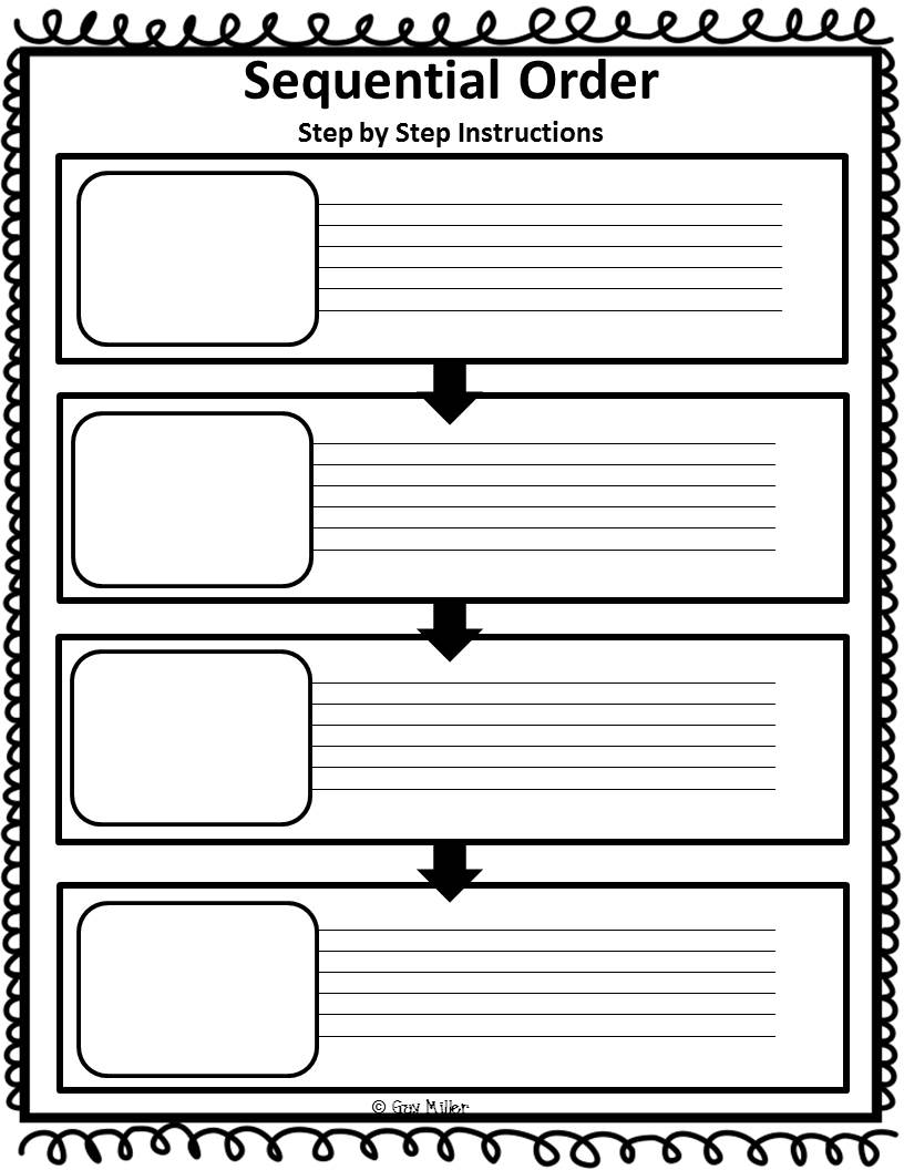 the many functions of graphic organizers engaging minds online graphic organizer or timeline students can organize the events that make up the plot of a story the steps to complete a math problem the dates of