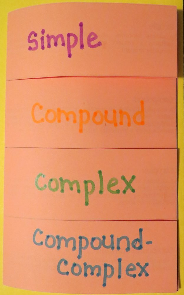 FREE Foldable Graphic Organizer for the Four Types of Sentences