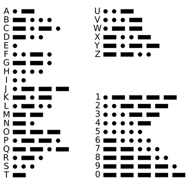 Grab these free printables containing four different activities using cipher codes. These are great fun for upper elementary students.