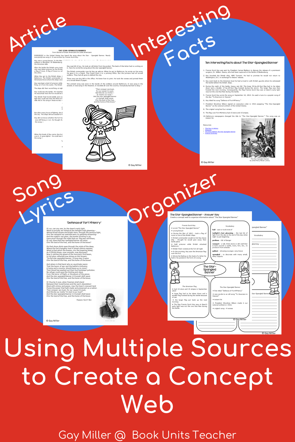 Using Francis Scott Key and the Story of the Star-Spangled Banner to Create a Concept Web