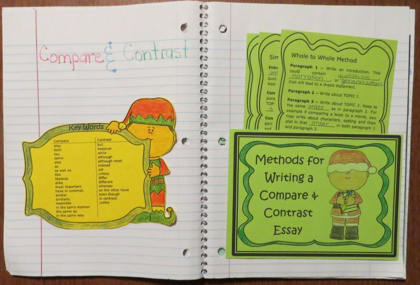 Free Compare and Contrast Printable Activities