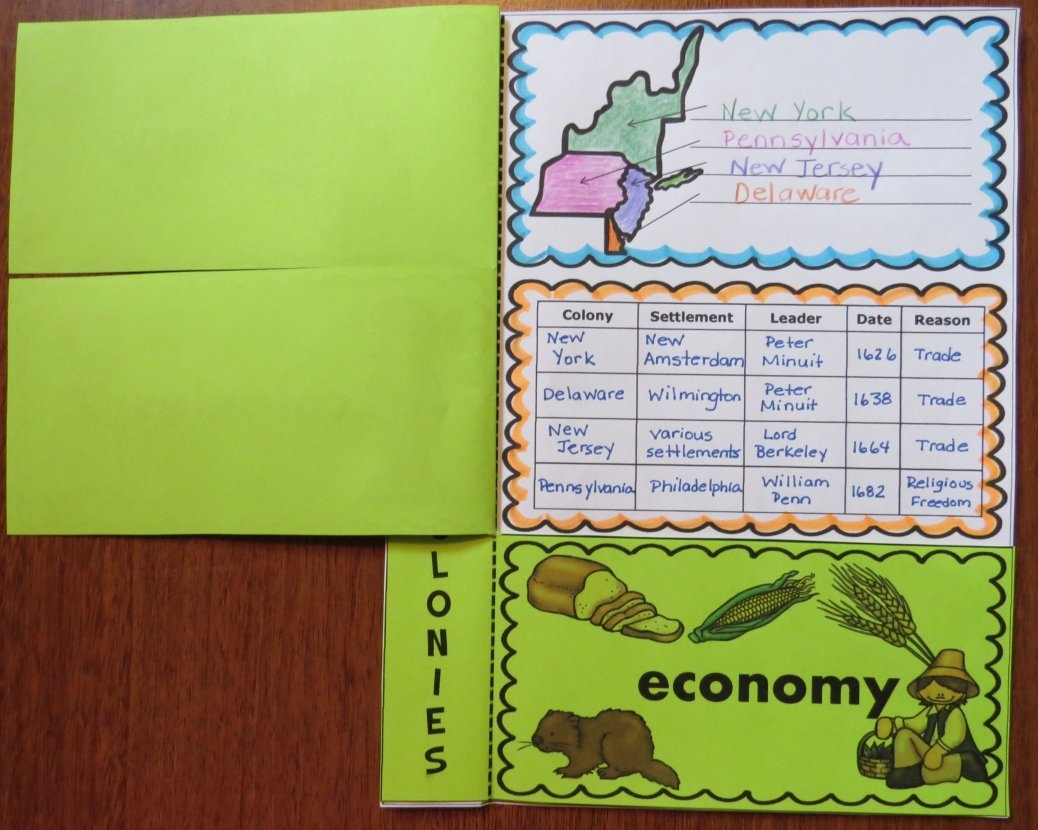 Free Foldable Colonial America Graphic Organizers