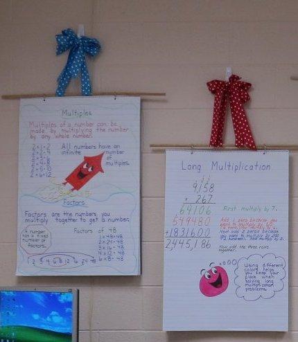 Math Flip Charts