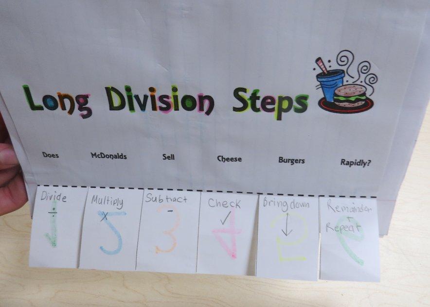 long division anchor chart pdf