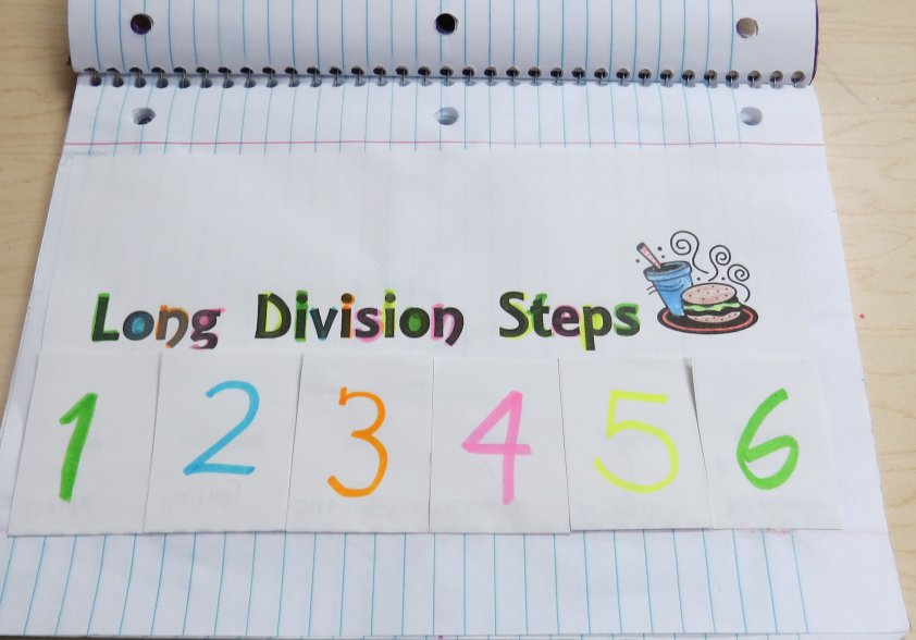 Mnemonic Device for Learning Long Division Steps