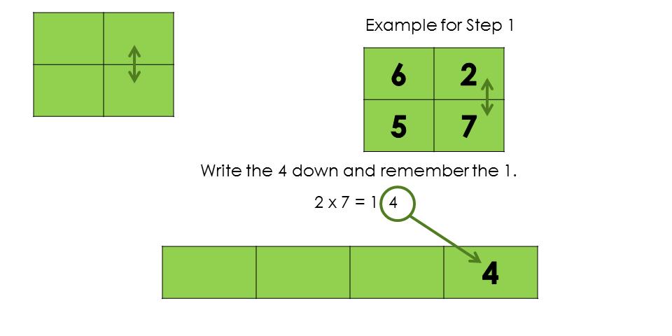 Teaching Mental Multiplication Step 1