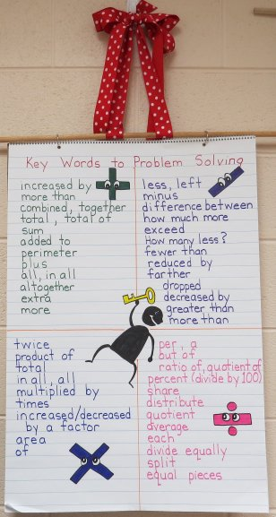 Key Words to Problem Solving