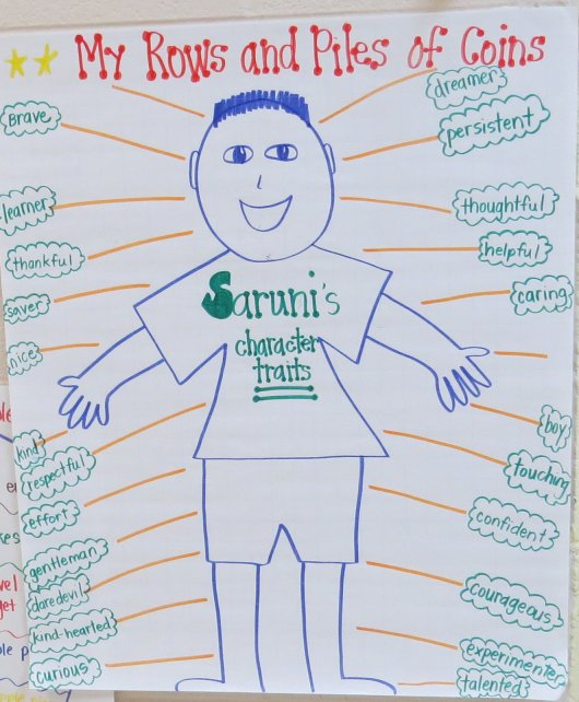 Teaching Character Traits with Graphic Organizers - Book Units Teacher