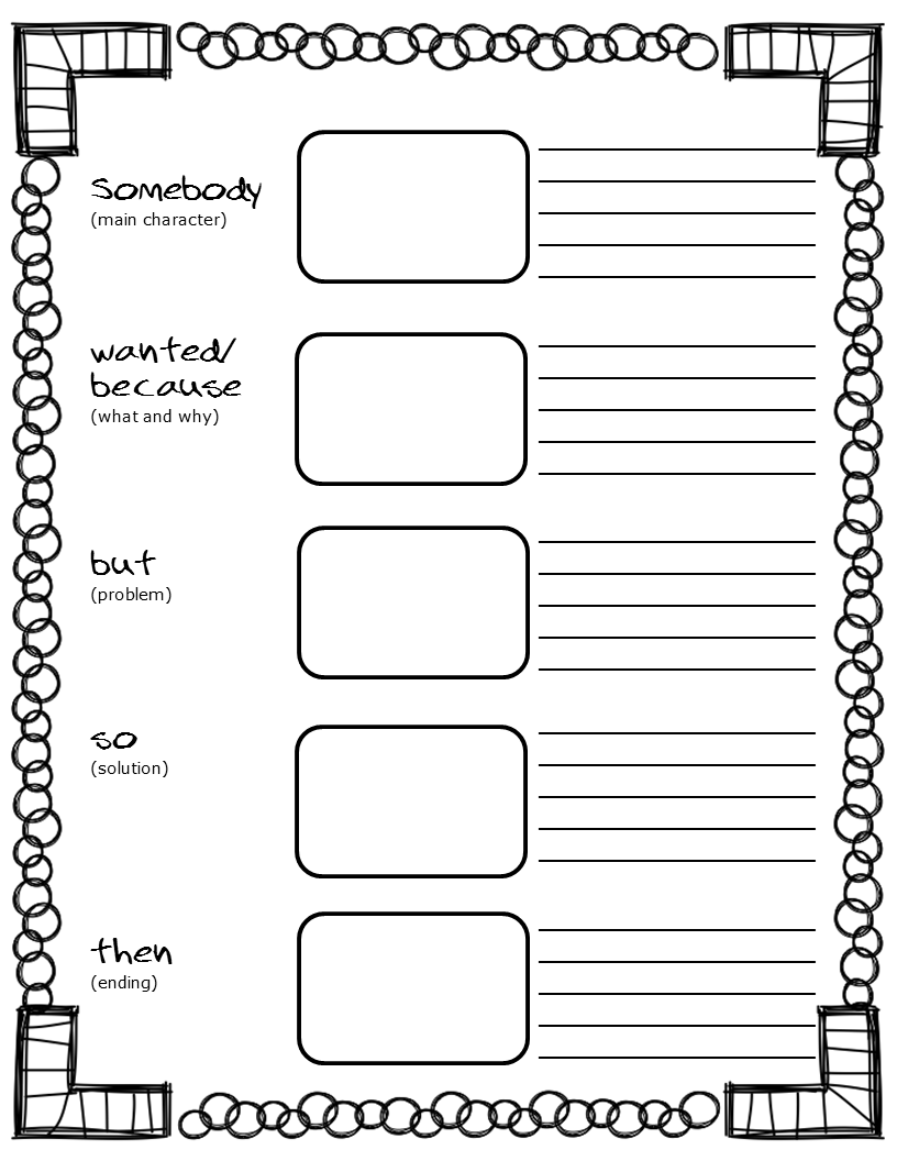 Free Printable Somebody-Wanted-But-So-Then Graphic Organizer