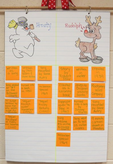 Frosty vs. Rudolph Anchor Chart