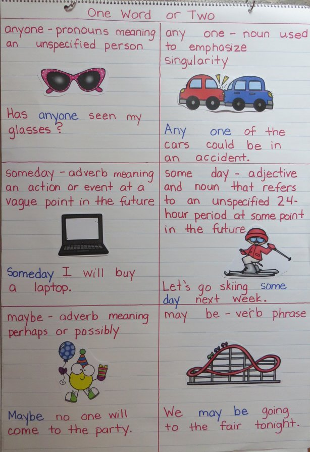 English is full of confusing words. These activities will help clear up six confusing word pairs.