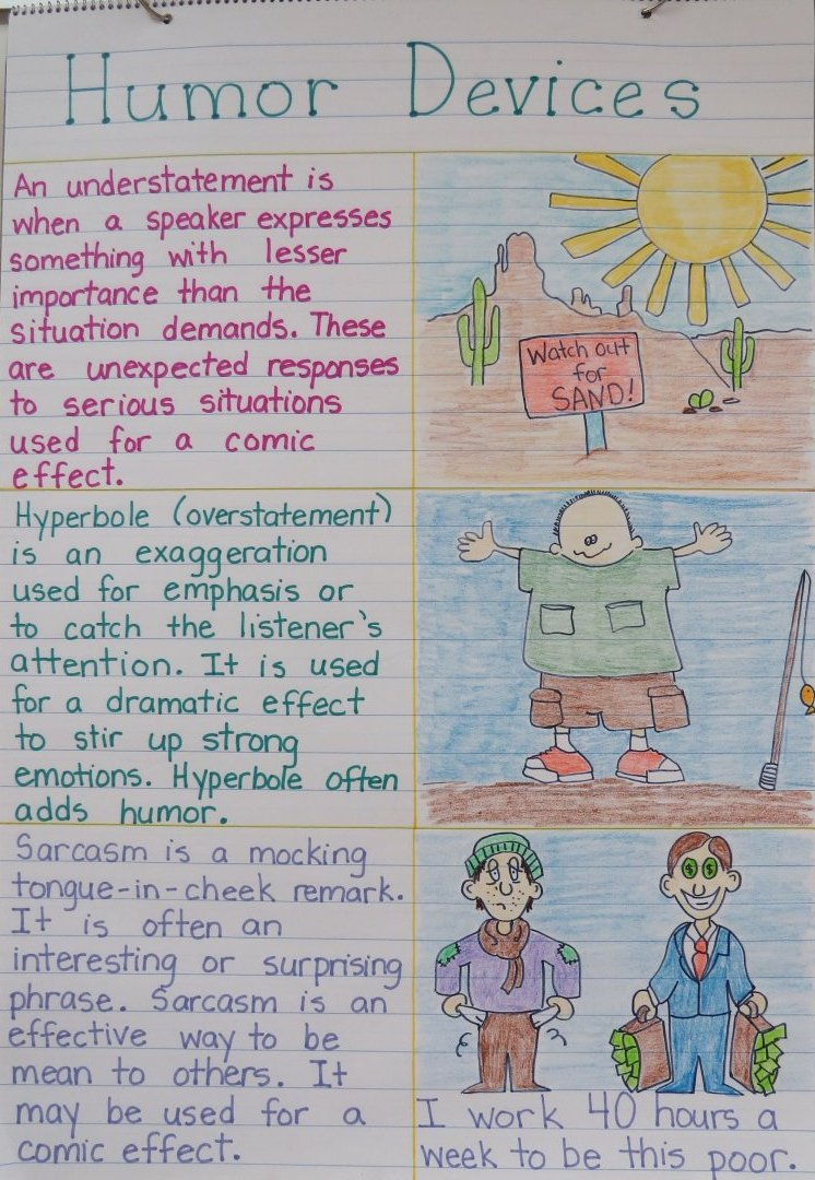 Humor Devices Anchor Chart