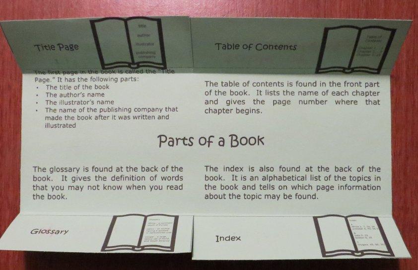Parts of a Book Organizer