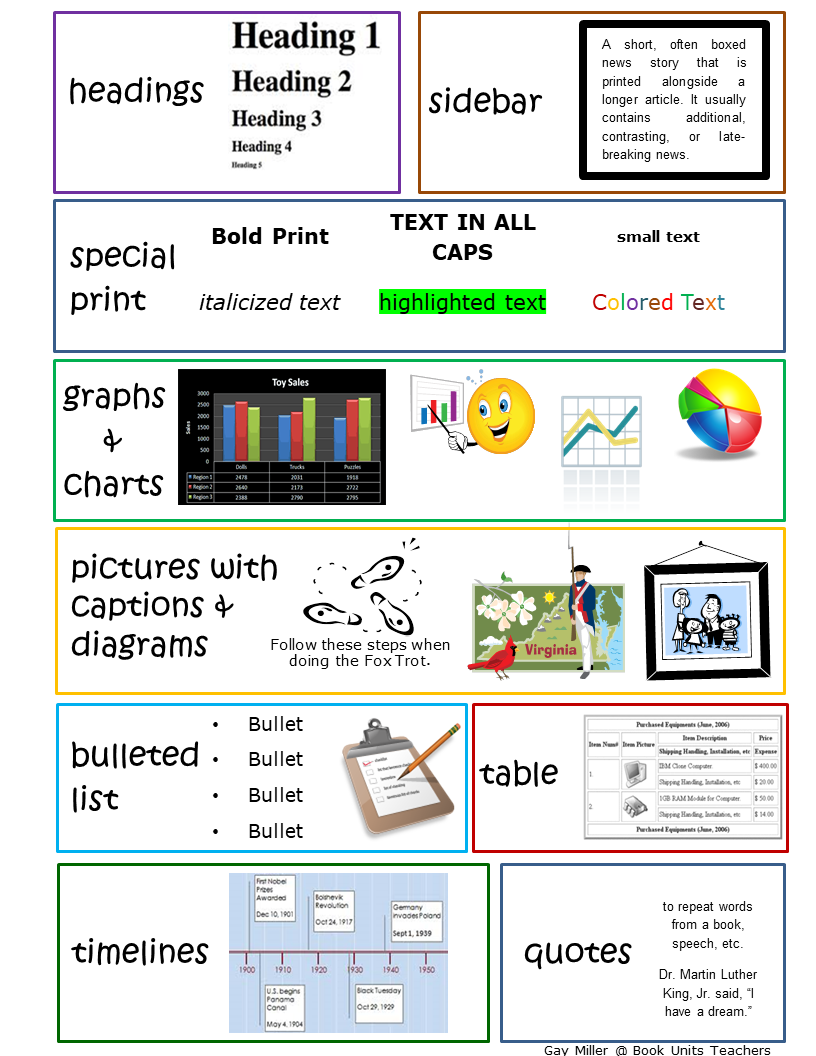 Text Features Anchor Chart – This blog post also includes a free foldable organizer on parts of a book.