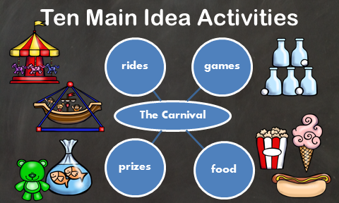 Main Idea Teaching Activities