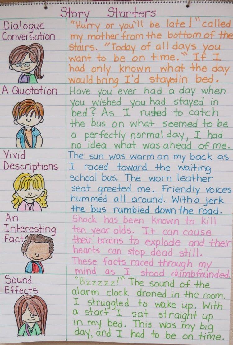 write my essay for me legit