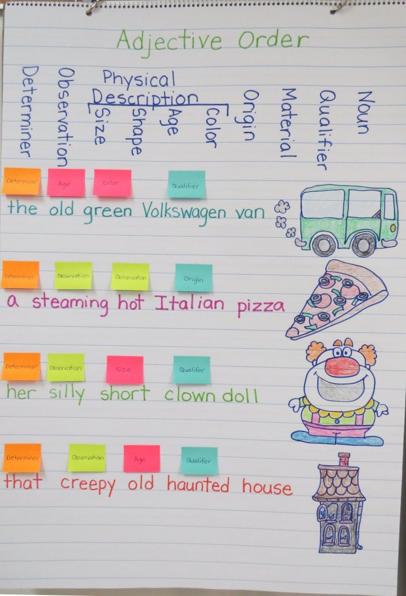 Adjectives Blog Post with Free Printables