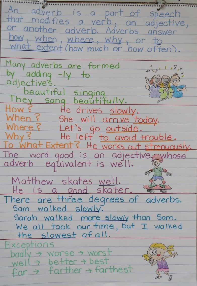 Adverbs Blog Post with Free Printables