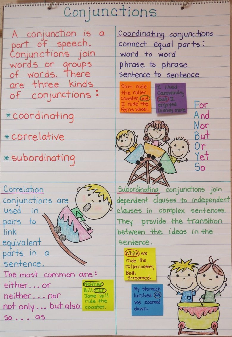 Conjunctions Blog Post with Free Printables