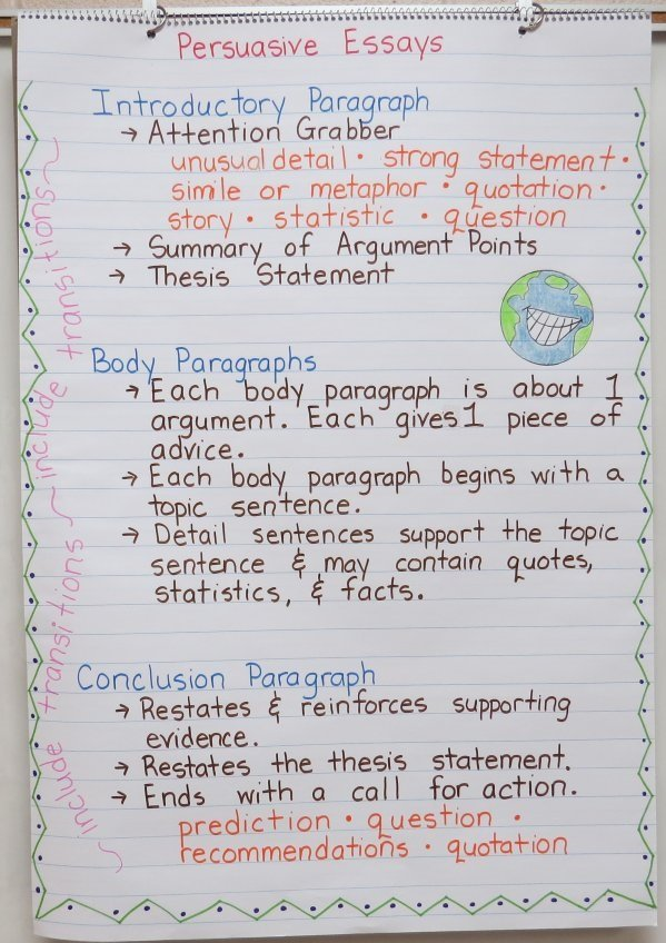 what are the three components of an essay prompt