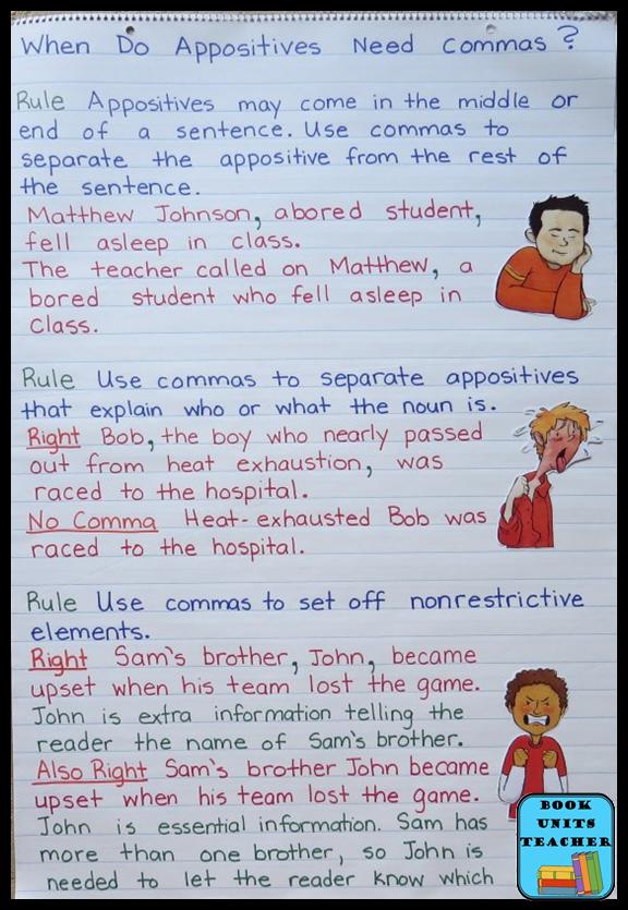 When Do Appositives Need Commas?