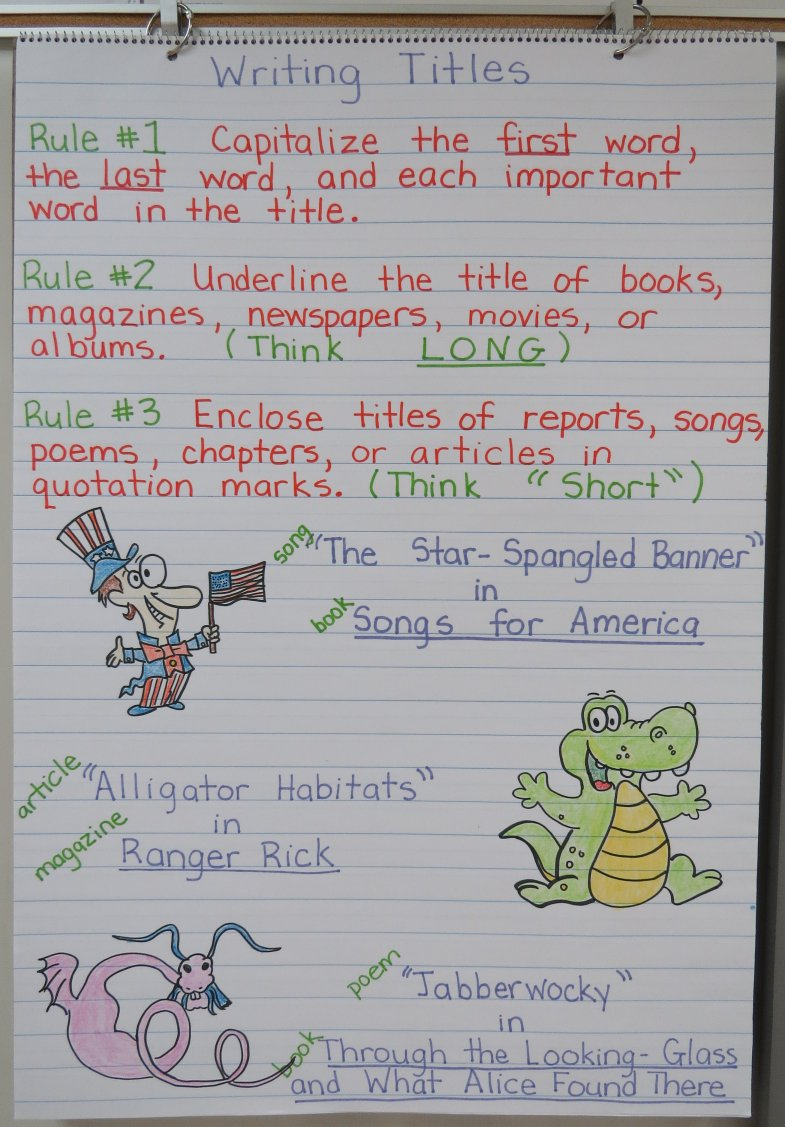 Lesson Ideas for Teaching Students How to Write Titles of Text