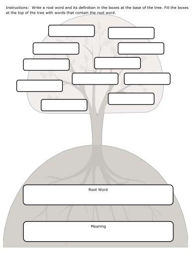 Root Words Printable