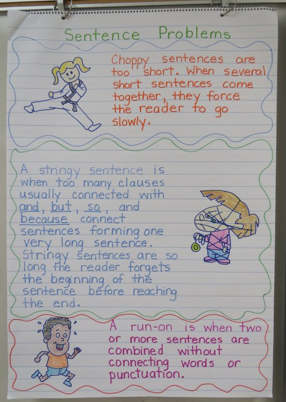 Sentence Problems Anchor Chart plus free foldable organizer to go in students' interactive notebooks