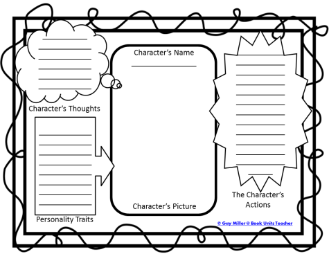 graphic about Printable Characters titled Coaching Identity Qualities with Impression Organizers - Reserve