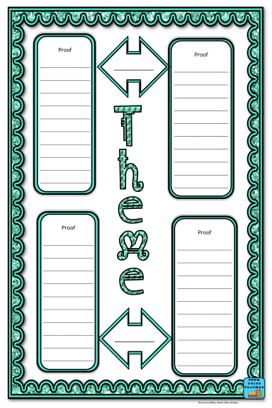 Free Printable Theme Anchor Chart