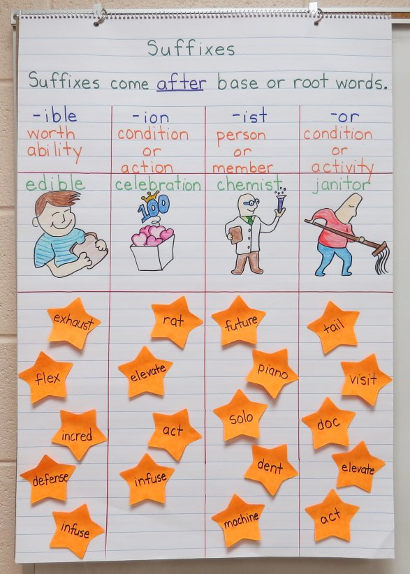 Activities and Ideas for Teaching Suffixes