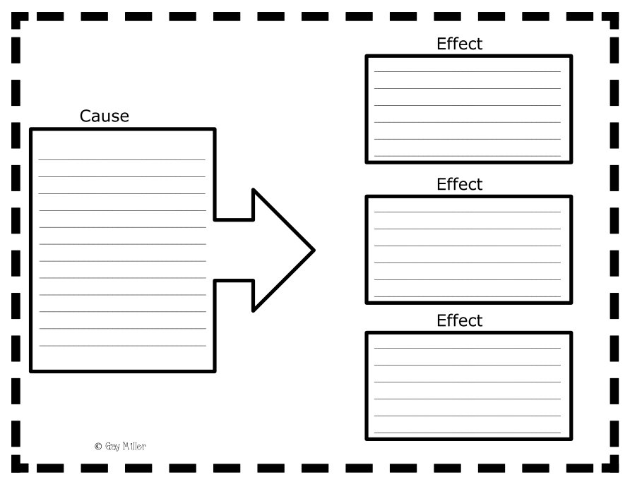 cause and effect anchor charts and free graphic organizers, Powerpoint templates