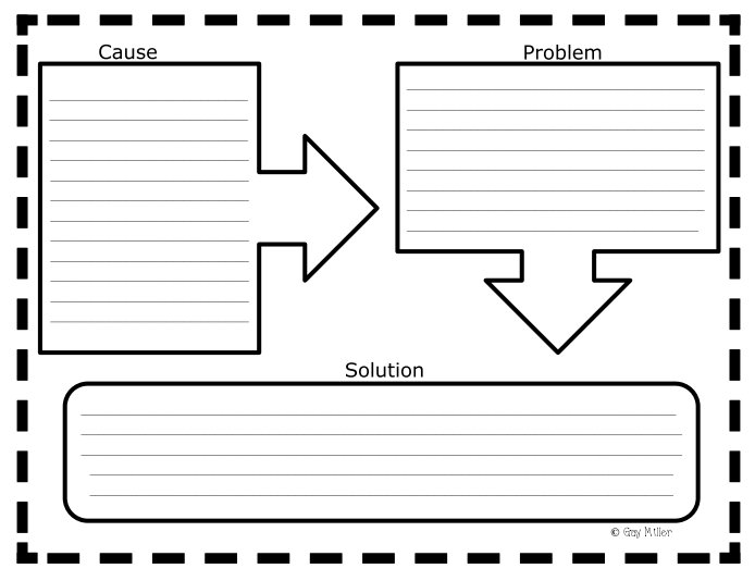 Problem Solution Charts Keninamas